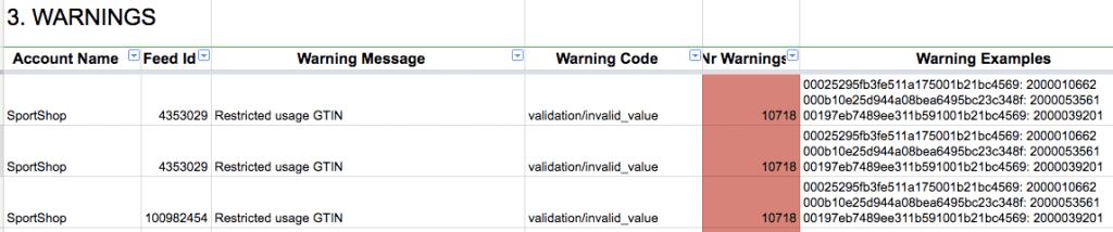 Shoppingfeed Monitoring mit AdWords Scripts 5