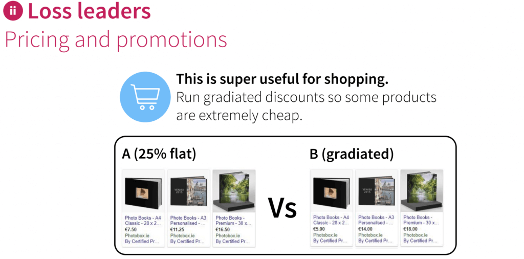 loss leaders pricing and promotions